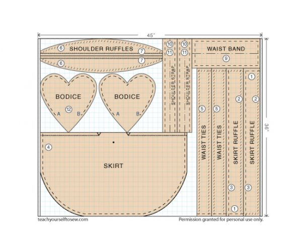 picture about Free Printable Apron Patterns named Free of charge Layouts for 3 Apron Layouts - Threads