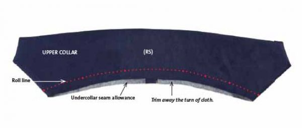 Sewing glossary: how to draft and sew a notched collar.