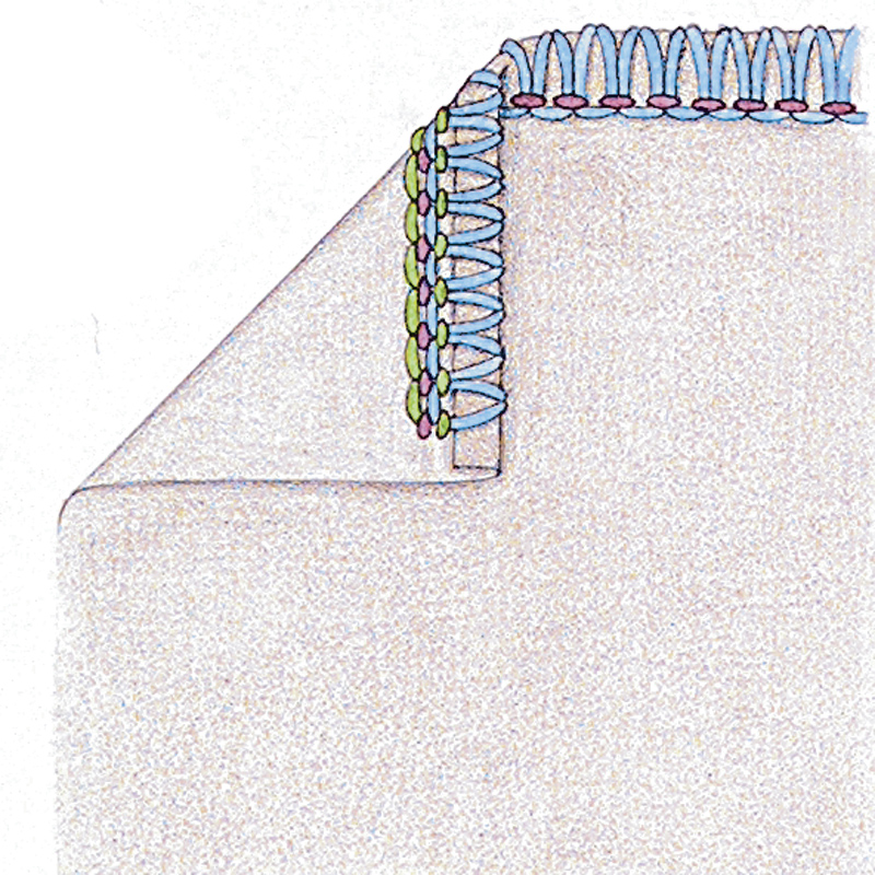 Three-thread rolled hem serger stitch