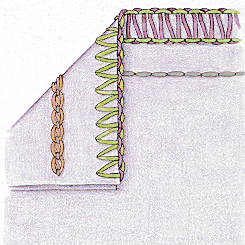 Four-thread safety stitch