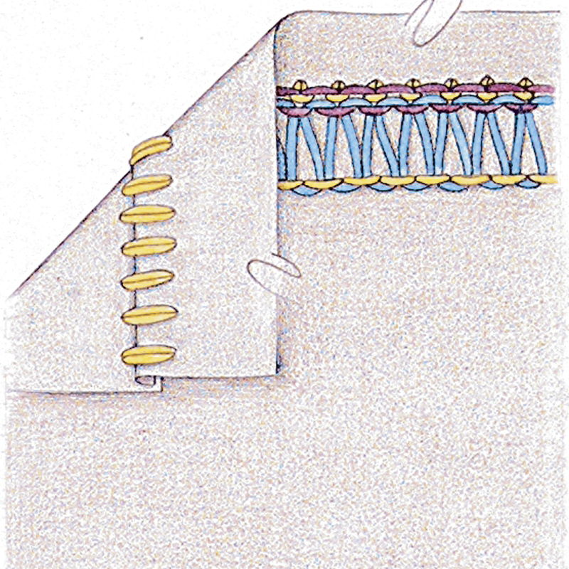 Three-thread flatlock serger stitch