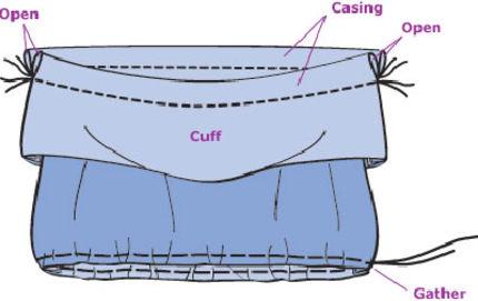 Cut flap area