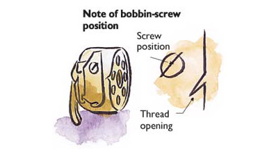 Bobbin-screw position