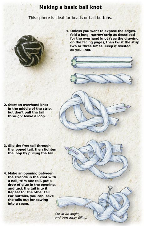 Basic ball knot