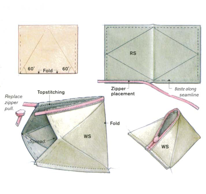 fabric pyramid how to sew
