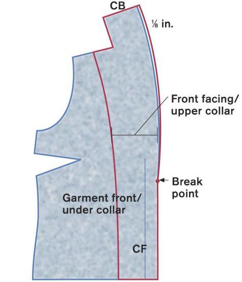 Front facing/upper collar