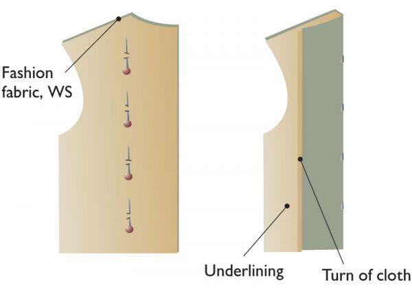 Underlining basics